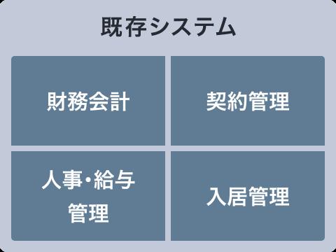linking-3
